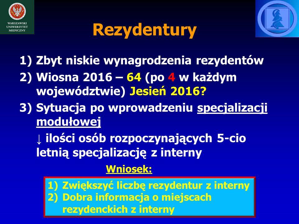 Rezydentury 1)Zbyt niskie wynagrodzenia rezydentów 2)Wiosna 2016 – 64 (po 4 w każdym województwie) Jesień 2016.