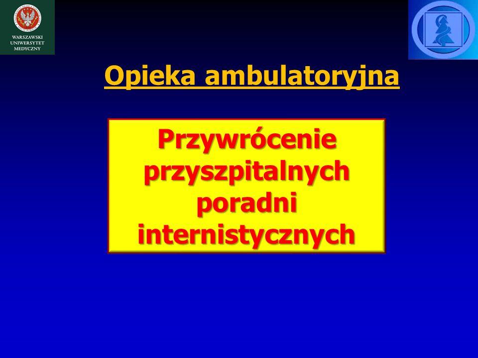 Przywrócenie przyszpitalnych poradni internistycznych Opieka ambulatoryjna