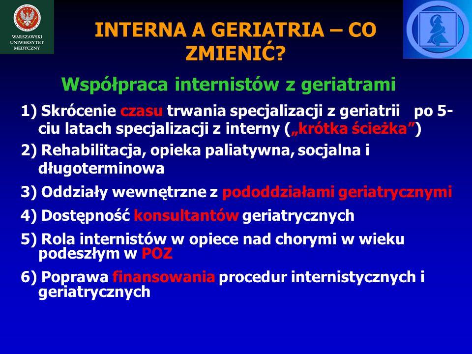 INTERNA A GERIATRIA – CO ZMIENIĆ.