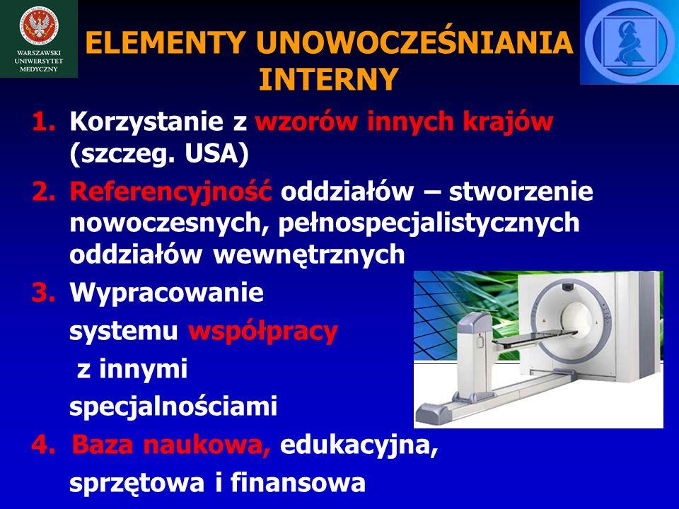ELEMENTY UNOWOCZEŚNIANIA INTERNY 1.Korzystanie z wzorów innych krajów (szczeg.