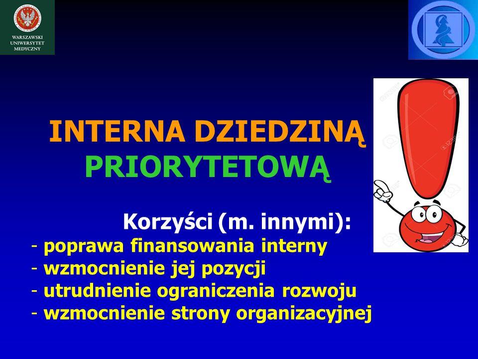 INTERNA DZIEDZINĄ PRIORYTETOWĄ Korzyści (m.