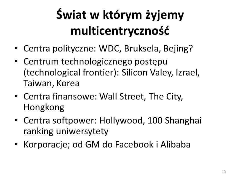 Świat w którym żyjemy multicentryczność Centra polityczne: WDC, Bruksela, Bejing.