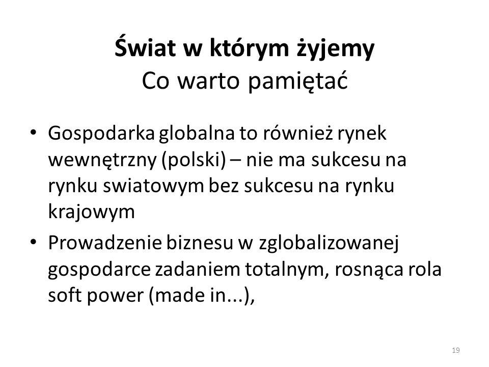 Świat w którym żyjemy Co warto pamiętać Gospodarka globalna to również rynek wewnętrzny (polski) – nie ma sukcesu na rynku swiatowym bez sukcesu na rynku krajowym Prowadzenie biznesu w zglobalizowanej gospodarce zadaniem totalnym, rosnąca rola soft power (made in...), 19