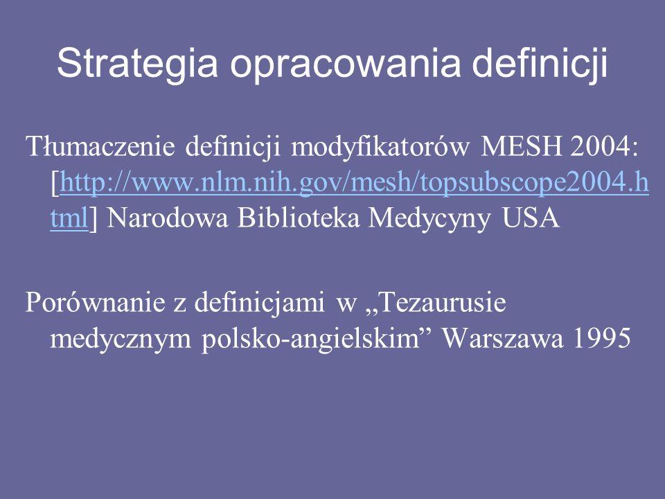 """Strategia opracowania definicji Tłumaczenie definicji modyfikatorów MESH 2004: [http://www.nlm.nih.gov/mesh/topsubscope2004.h tml] Narodowa Biblioteka Medycyny USAhttp://www.nlm.nih.gov/mesh/topsubscope2004.h tml Porównanie z definicjami w """"Tezaurusie medycznym polsko-angielskim Warszawa 1995"""