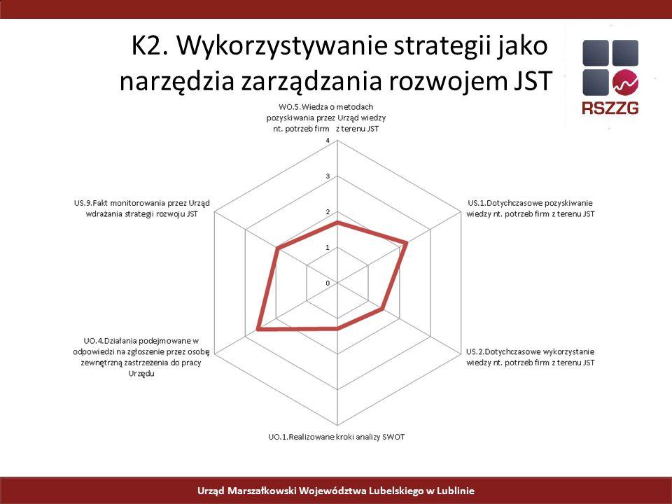 Urząd Marszałkowski Województwa Lubelskiego w Lublinie K2. Wykorzystywanie strategii jako narzędzia zarządzania rozwojem JST