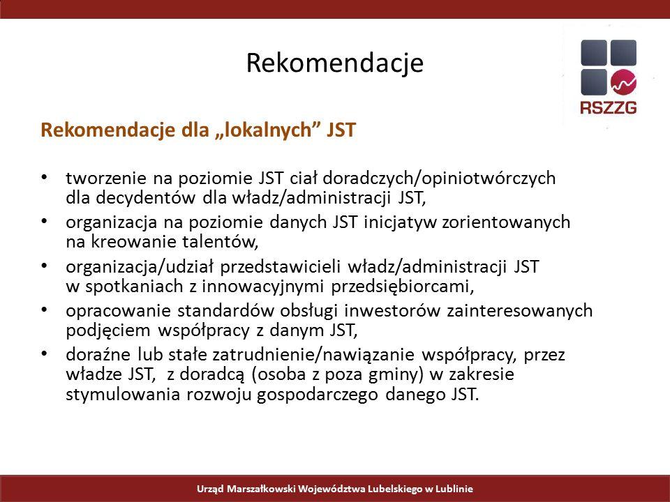 """Urząd Marszałkowski Województwa Lubelskiego w Lublinie Rekomendacje Rekomendacje dla """"lokalnych"""" JST tworzenie na poziomie JST ciał doradczych/opiniot"""
