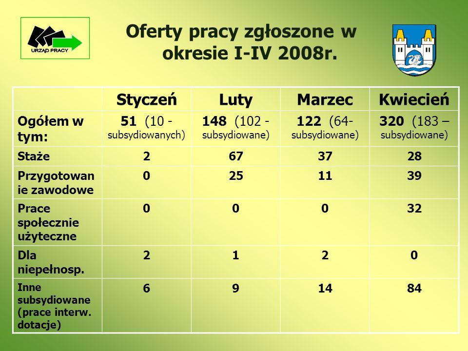 Oferty pracy zgłoszone w okresie I-IV 2008r.