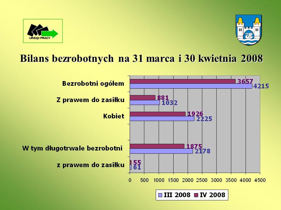 Bilans bezrobotnych na 31 marca i 30 kwietnia 2008
