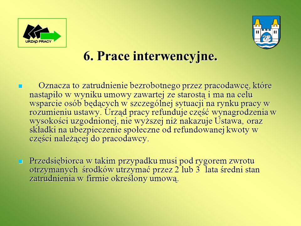 6. Prace interwencyjne.