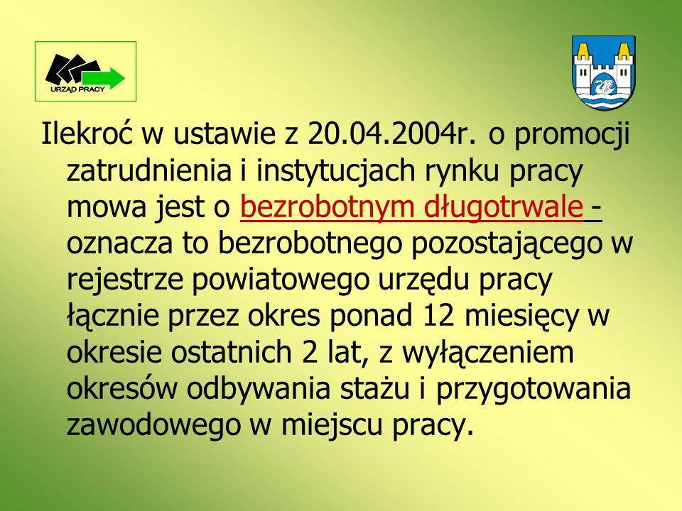 Ilekroć w ustawie z 20.04.2004r.