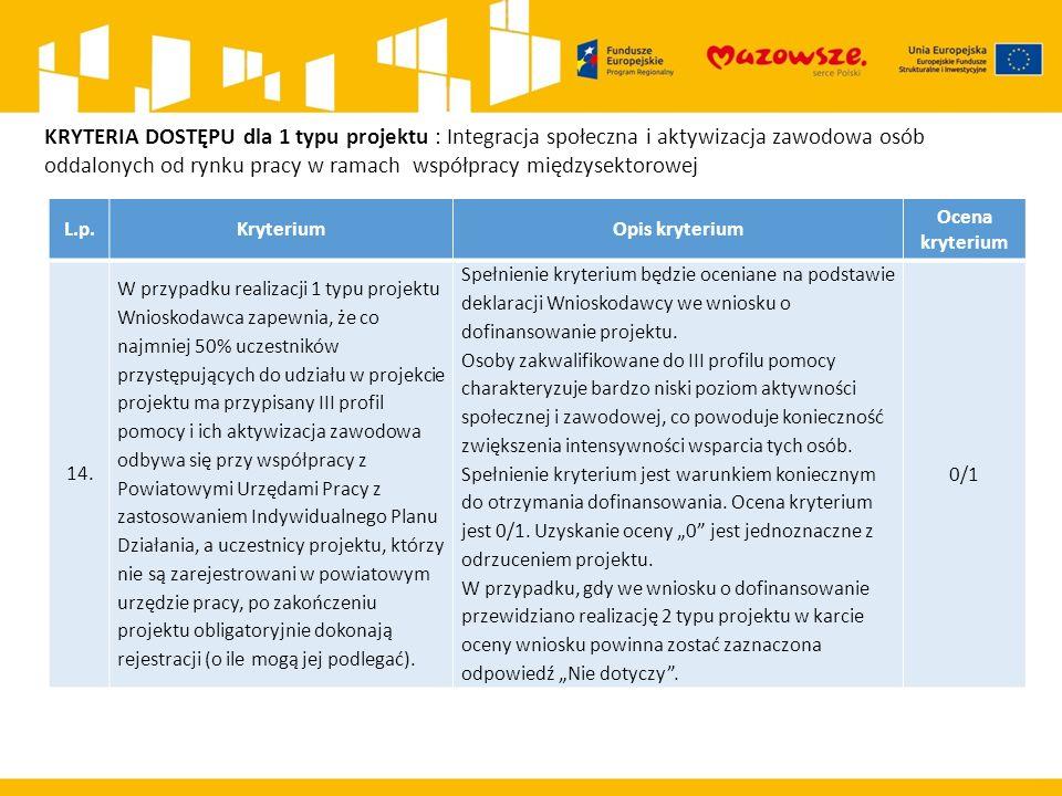 KRYTERIA DOSTĘPU dla 1 typu projektu : Integracja społeczna i aktywizacja zawodowa osób oddalonych od rynku pracy w ramach współpracy międzysektorowej L.p.KryteriumOpis kryterium Ocena kryterium 14.
