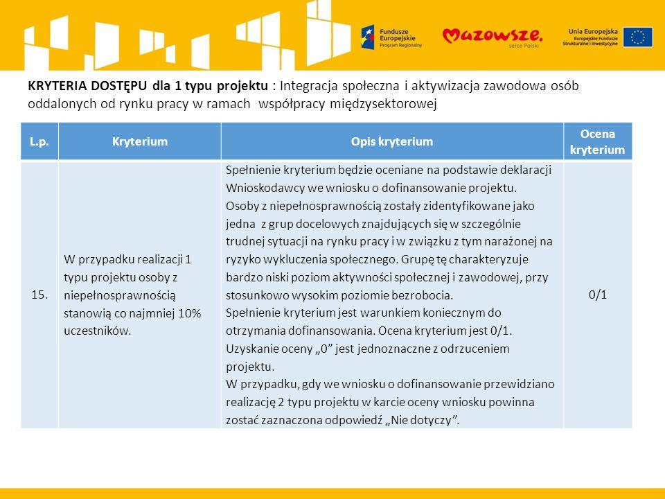 L.p.KryteriumOpis kryterium Ocena kryterium 15.