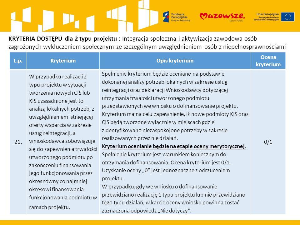 L.p.KryteriumOpis kryterium Ocena kryterium 21.