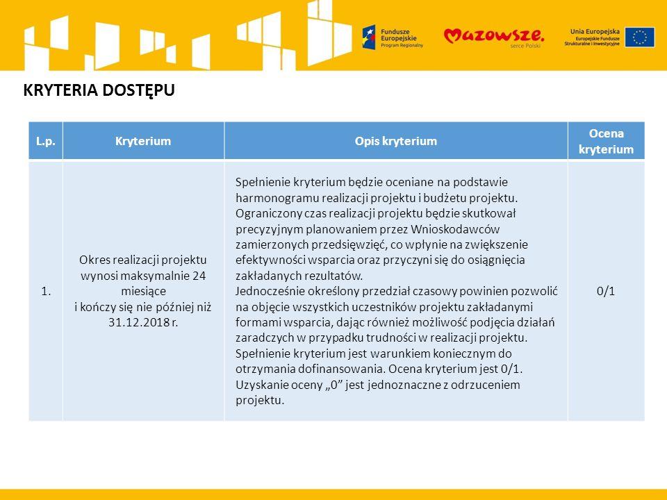 L.p.KryteriumOpis kryterium Ocena kryterium 1.