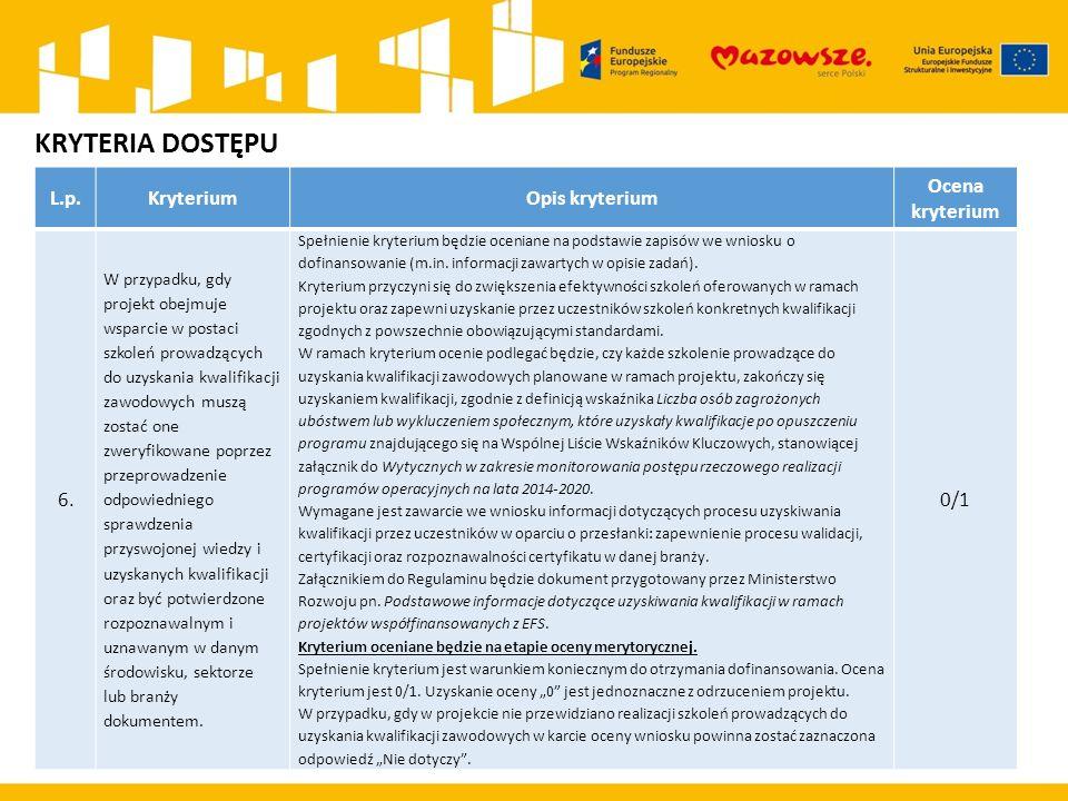 L.p.KryteriumOpis kryterium Ocena kryterium 17.