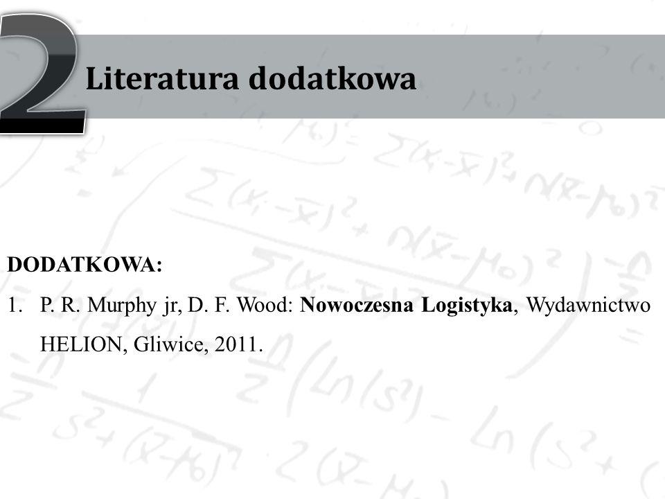 Literatura dodatkowa DODATKOWA: 1.P. R. Murphy jr, D.