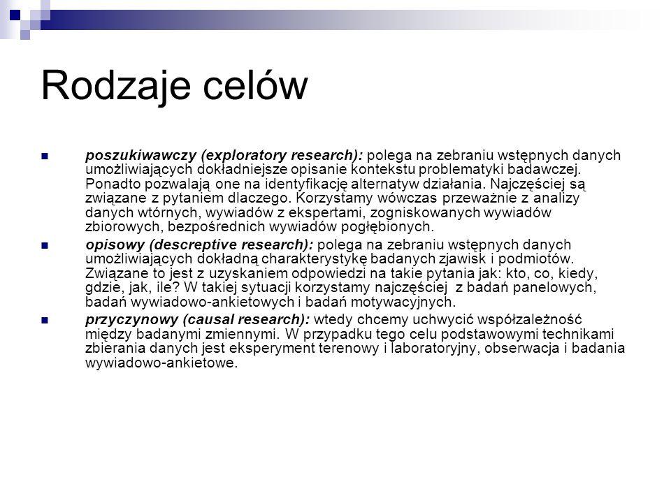 Rodzaje celów poszukiwawczy (exploratory research): polega na zebraniu wstępnych danych umożliwiających dokładniejsze opisanie kontekstu problematyki badawczej.