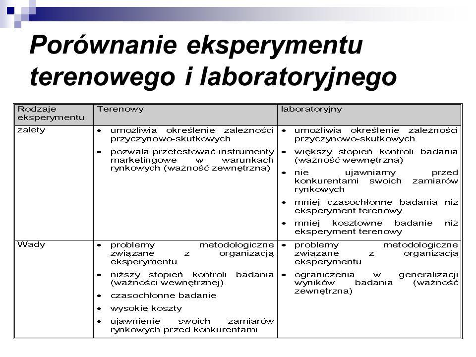Porównanie eksperymentu terenowego i laboratoryjnego