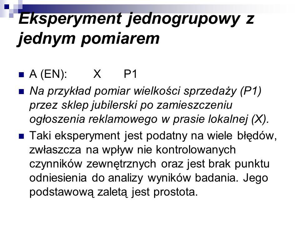 Eksperyment jednogrupowy z jednym pomiarem A (EN): X P1 Na przykład pomiar wielkości sprzedaży (P1) przez sklep jubilerski po zamieszczeniu ogłoszenia