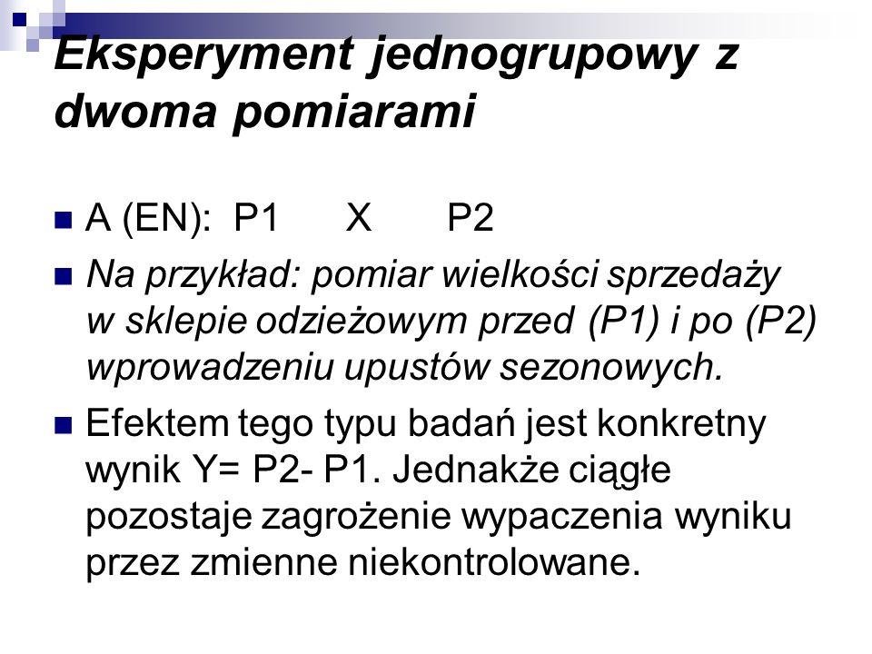 Eksperyment jednogrupowy z dwoma pomiarami A (EN): P1 X P2 Na przykład: pomiar wielkości sprzedaży w sklepie odzieżowym przed (P1) i po (P2) wprowadzeniu upustów sezonowych.