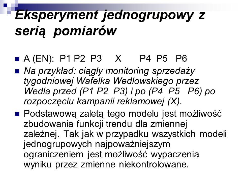 Eksperyment jednogrupowy z serią pomiarów A (EN): P1 P2 P3 X P4 P5 P6 Na przykład: ciągły monitoring sprzedaży tygodniowej Wafelka Wedlowskiego przez Wedla przed (P1 P2 P3) i po (P4 P5 P6) po rozpoczęciu kampanii reklamowej (X).