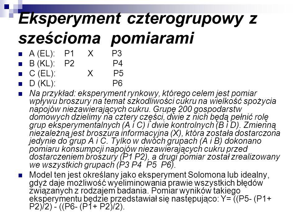 Eksperyment czterogrupowy z sześcioma pomiarami A (EL): P1 X P3 B (KL): P2 P4 C (EL): X P5 D (KL): P6 Na przykład: eksperyment rynkowy, którego celem jest pomiar wpływu broszury na temat szkodliwości cukru na wielkość spożycia napojów niezawierających cukru.