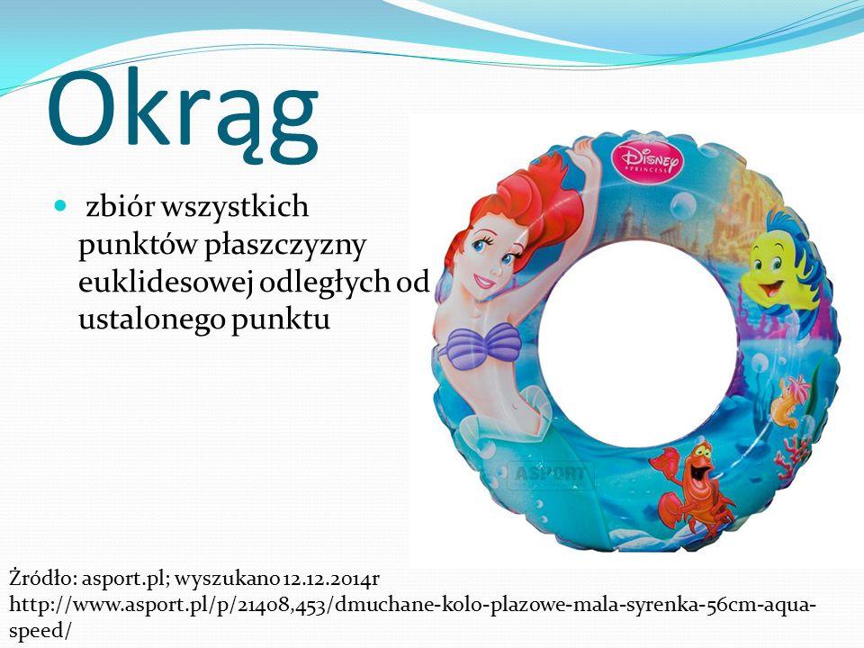 Okrąg zbiór wszystkich punktów płaszczyzny euklidesowej odległych od ustalonego punktu Żródło: asport.pl; wyszukano 12.12.2014r http://www.asport.pl/p/21408,453/dmuchane-kolo-plazowe-mala-syrenka-56cm-aqua- speed/