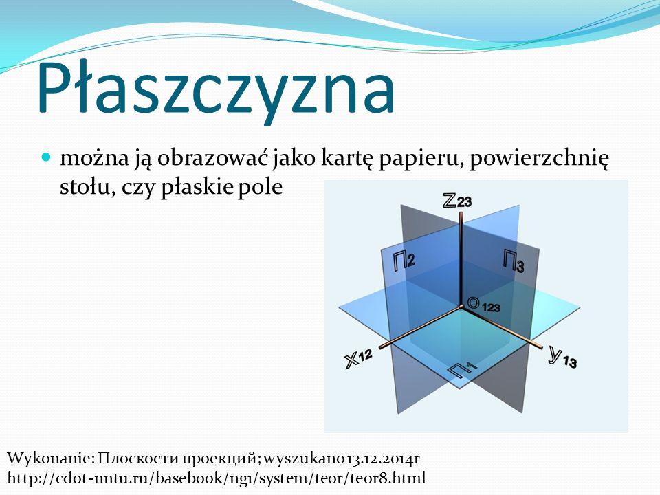 Płaszczyzna można ją obrazować jako kartę papieru, powierzchnię stołu, czy płaskie pole Wykonanie: Плоскости проекций; wyszukano 13.12.2014r http://cdot-nntu.ru/basebook/ng1/system/teor/teor8.html