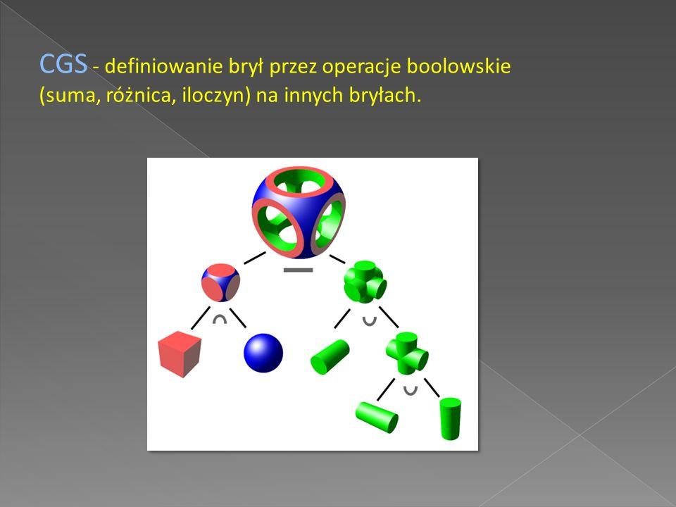 Tworzenie brył obrotowych, poprzez obrót dwuwymiarowych przekrojów wokół osi.