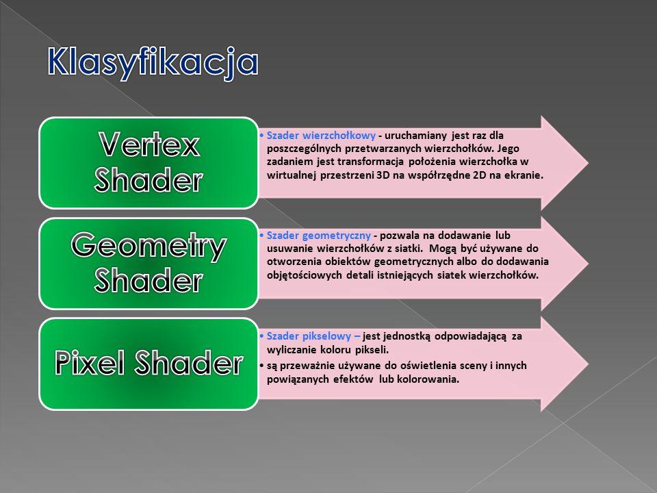 Odwzorowanie współrzędnych dwuwymiarowej tekstury na współrzędne obiektu trójwymiarowego nazywane jest mapowaniem Shader : krótki program komputerowy, często napisany w specjalnym języku (shader language), który w grafice trójwymiarowej odpowiada za cieniowanie obiektów.