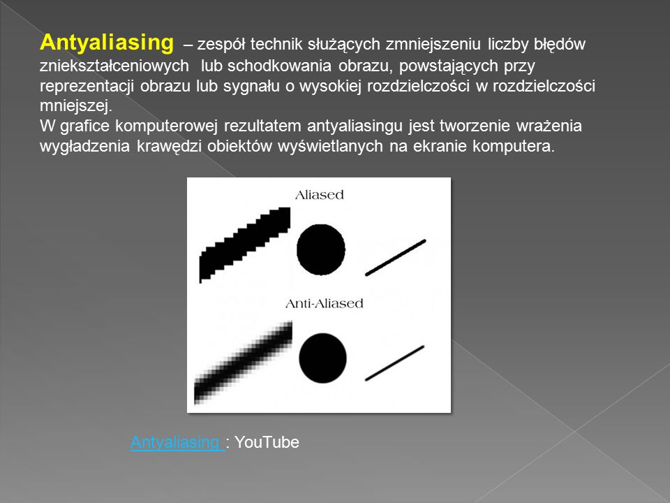 Szader wierzchołkowy - uruchamiany jest raz dla poszczególnych przetwarzanych wierzchołków.
