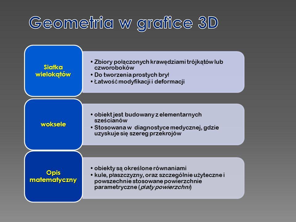 Grafika 3D – nazwa jednej z dziedzin grafiki komputerowej, zajmującej się głównie wizualizacją obiektów trójwymiarowych.