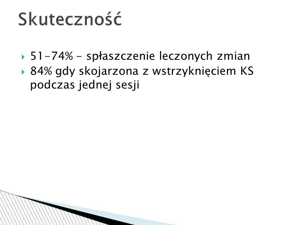  51-74% - spłaszczenie leczonych zmian  84% gdy skojarzona z wstrzyknięciem KS podczas jednej sesji Skuteczność
