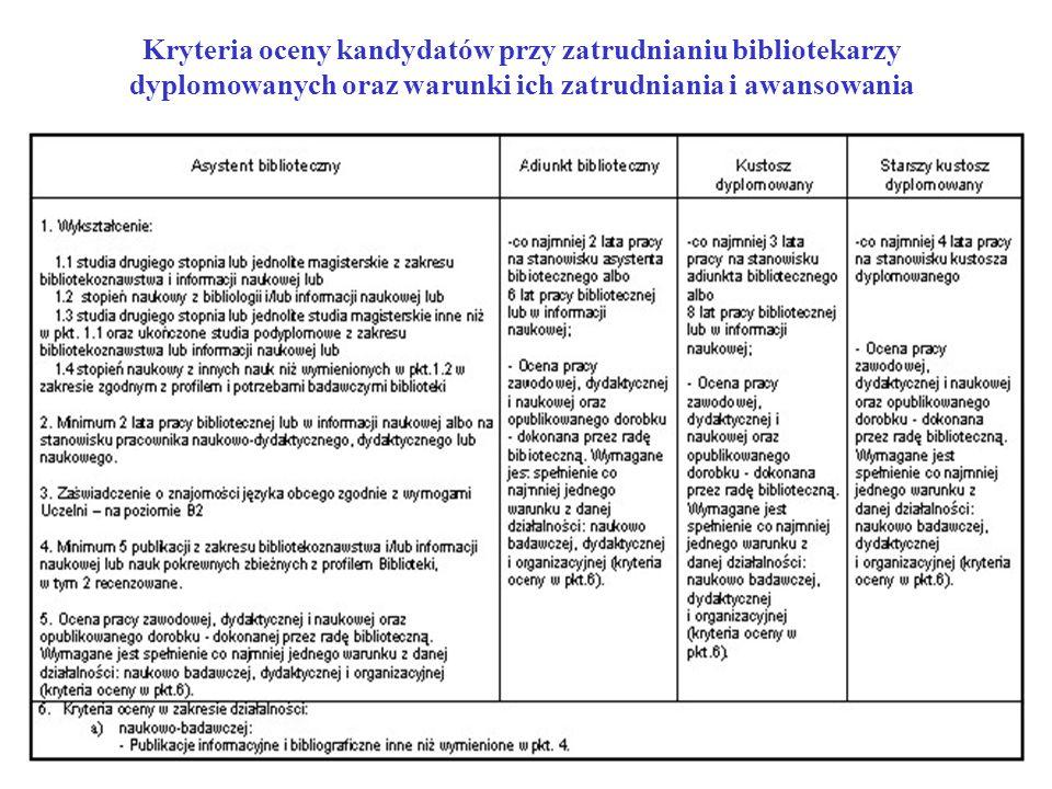 Kryteria oceny kandydatów przy zatrudnianiu bibliotekarzy dyplomowanych oraz warunki ich zatrudniania i awansowania