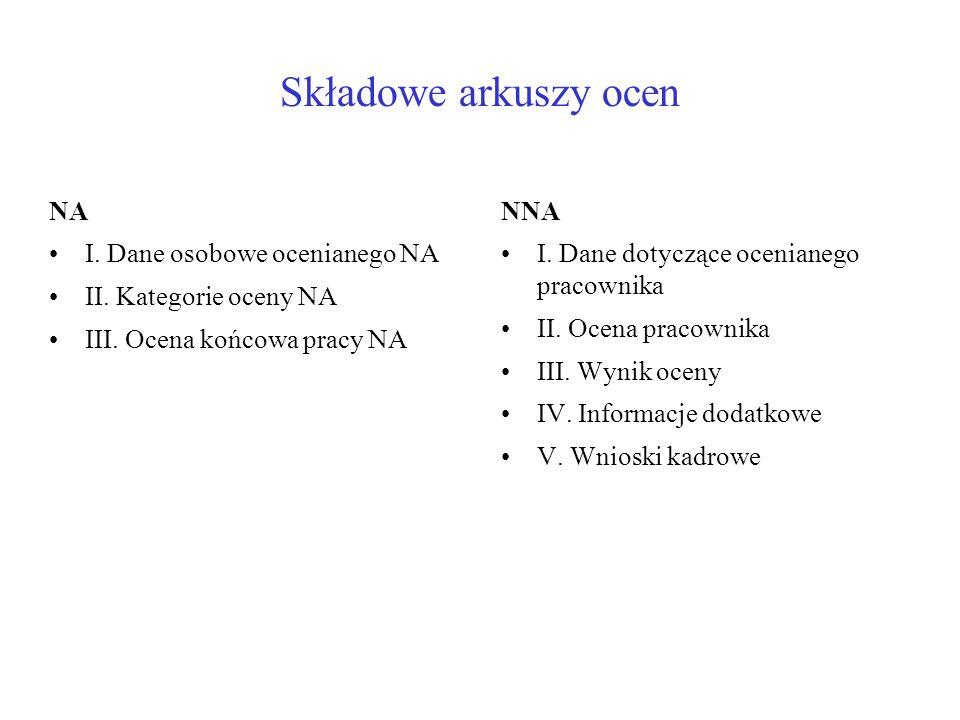 Składowe arkuszy ocen NA I. Dane osobowe ocenianego NA II.