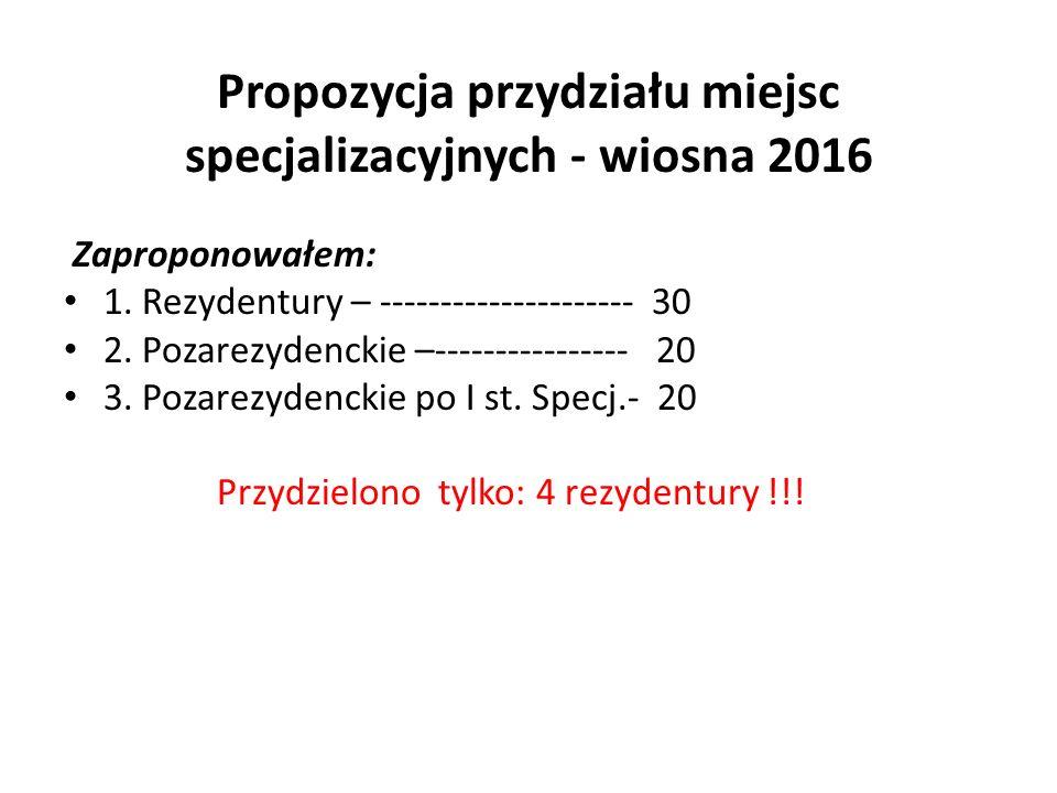 Propozycja przydziału miejsc specjalizacyjnych - wiosna 2016 Zaproponowałem: 1.