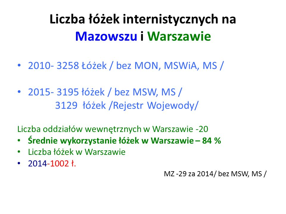 Liczba łóżek internistycznych na Mazowszu i Warszawie 2010- 3258 Łóżek / bez MON, MSWiA, MS / 2015- 3195 łóżek / bez MSW, MS / 3129 łóżek /Rejestr Wojewody/ Liczba oddziałów wewnętrznych w Warszawie -20 Średnie wykorzystanie łóżek w Warszawie – 84 % Liczba łóżek w Warszawie 2014-1002 ł.