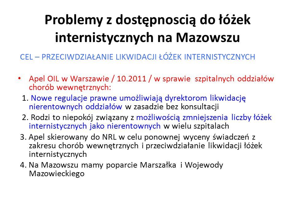 Problemy z dostępnoscią do łóżek internistycznych na Mazowszu CEL – PRZECIWDZIAŁANIE LIKWIDACJI ŁÓŻEK INTERNISTYCZNYCH Apel OIL w Warszawie / 10.2011 / w sprawie szpitalnych oddziałów chorób wewnętrznych: 1.