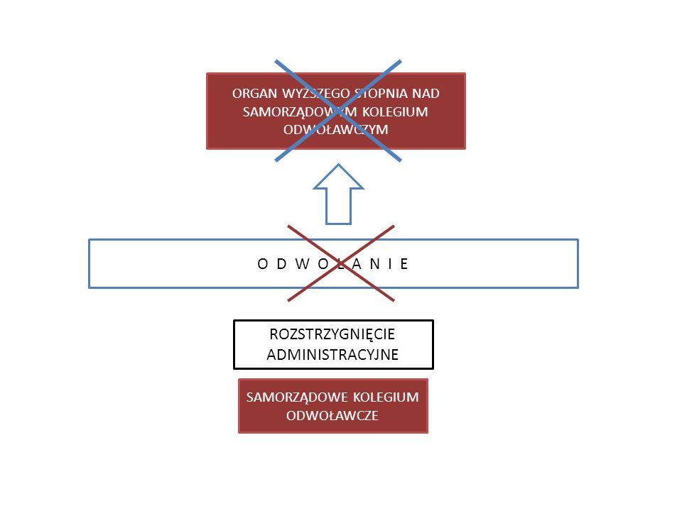 ORGAN WYŻSZEGO STOPNIA NAD SAMORZĄDOWYM KOLEGIUM ODWOŁAWCZYM O D W O Ł A N I E SAMORZĄDOWE KOLEGIUM ODWOŁAWCZE ROZSTRZYGNIĘCIE ADMINISTRACYJNE