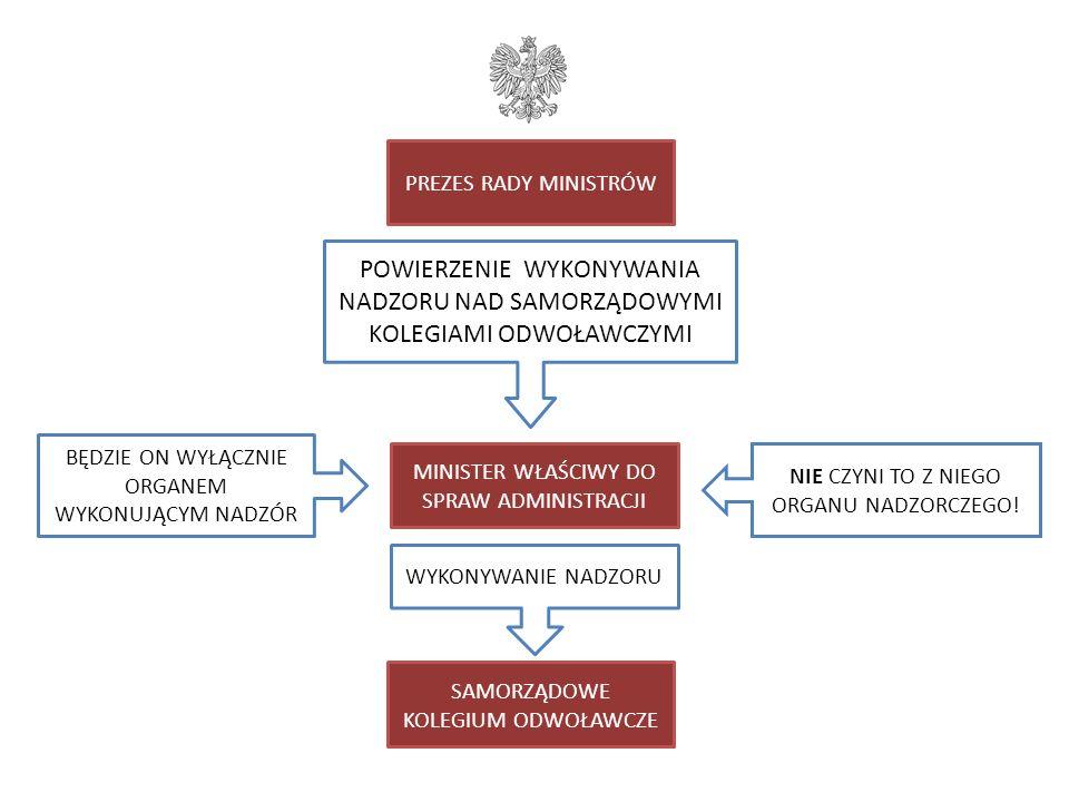 SAMORZĄDOWE KOLEGIUM ODWOŁAWCZE PREZES RADY MINISTRÓW POWIERZENIE WYKONYWANIA NADZORU NAD SAMORZĄDOWYMI KOLEGIAMI ODWOŁAWCZYMI MINISTER WŁAŚCIWY DO SPRAW ADMINISTRACJI WYKONYWANIE NADZORU NIE CZYNI TO Z NIEGO ORGANU NADZORCZEGO.