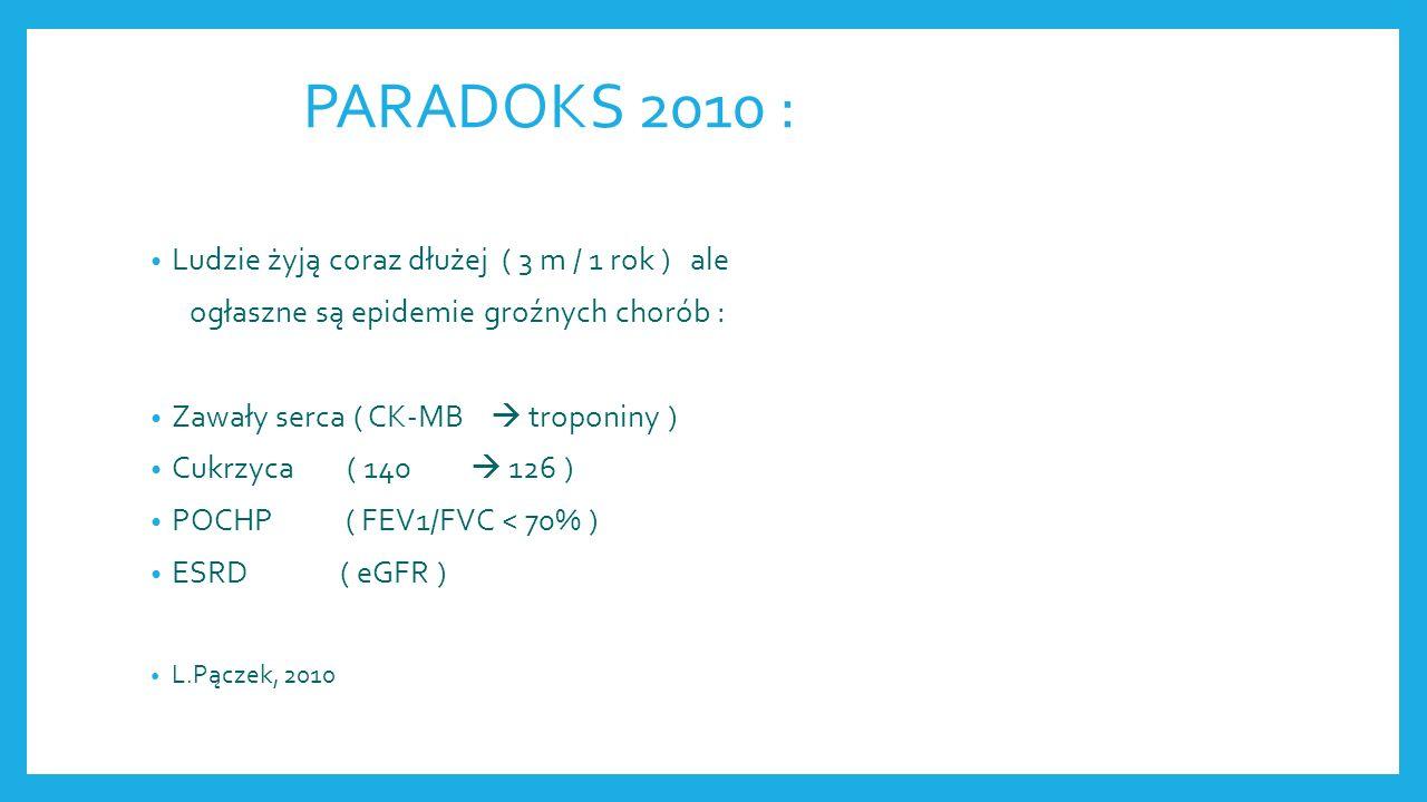 34 PARADOKS 2010 : Ludzie żyją coraz dłużej ( 3 m / 1 rok ) ale ogłaszne są epidemie groźnych chorób : Zawały serca ( CK-MB  troponiny ) Cukrzyca ( 140  126 ) POCHP ( FEV1/FVC < 70% ) ESRD ( eGFR ) L.Pączek, 2010