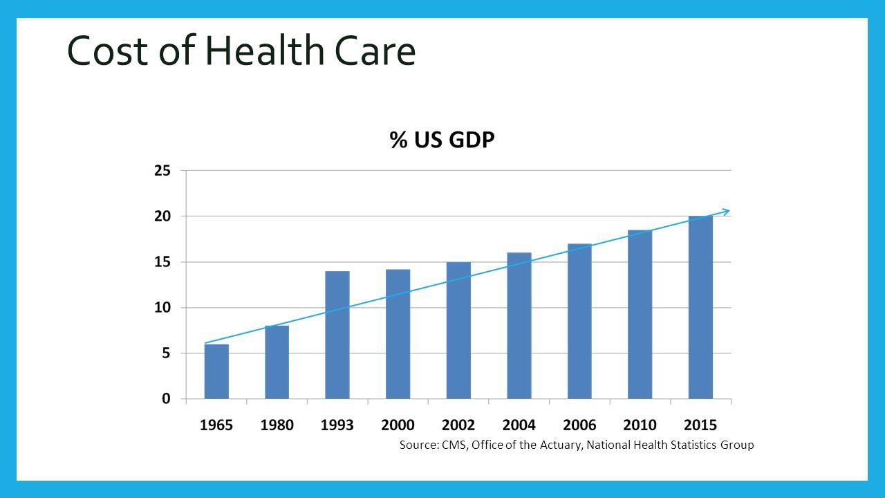 Choroby sercowo-naczyniowe – koszty w mld zł, ceny stałe według poziomu z 2011 r.