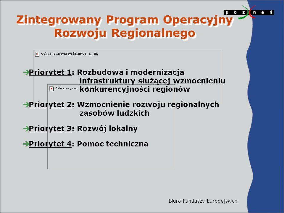 Biuro Funduszy Europejskich Zintegrowany Program Operacyjny Rozwoju Regionalnego Zintegrowany Program Operacyjny Rozwoju Regionalnego  Priorytet 1: Rozbudowa i modernizacja infrastruktury służącej wzmocnieniu konkurencyjności regionów  Priorytet 2: Wzmocnienie rozwoju regionalnych zasobów ludzkich  Priorytet 3: Rozwój lokalny  Priorytet 4: Pomoc techniczna
