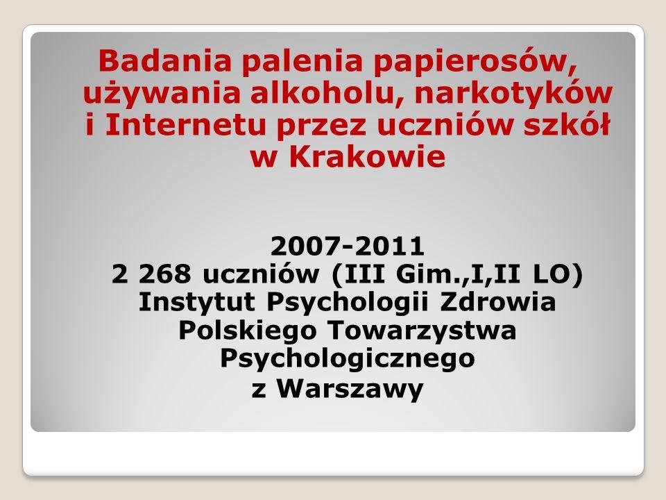 Badania palenia papierosów, używania alkoholu, narkotyków i Internetu przez uczniów szkół w Krakowie 2007-2011 2 268 uczniów (III Gim.,I,II LO) Instytut Psychologii Zdrowia Polskiego Towarzystwa Psychologicznego z Warszawy