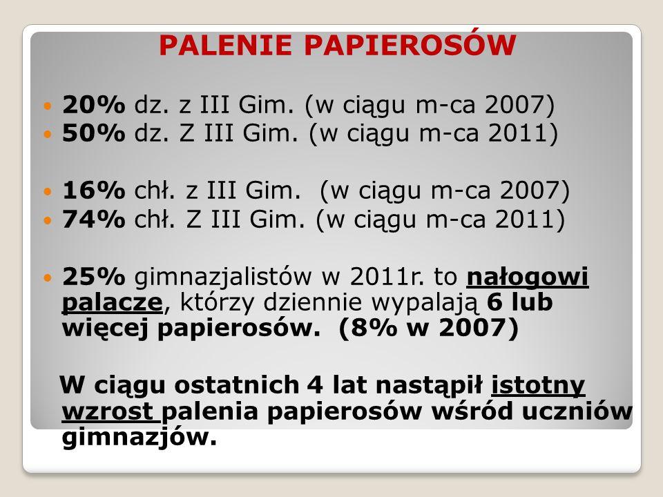 PALENIE PAPIEROSÓW 20% dz. z III Gim. (w ciągu m-ca 2007) 50% dz.