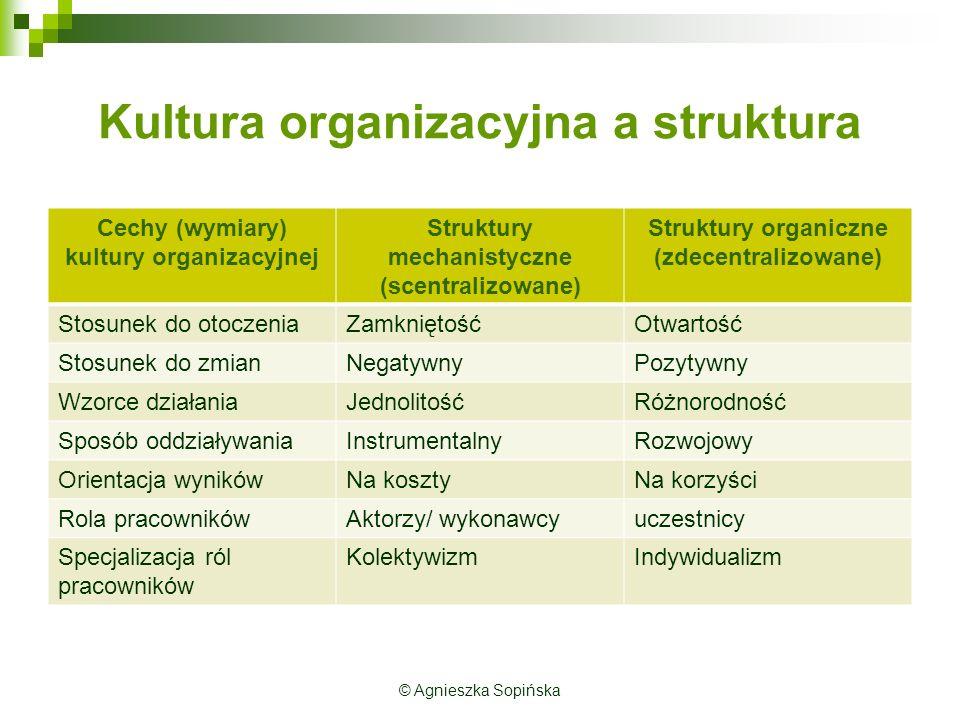 Kultura organizacyjna a struktura Cechy (wymiary) kultury organizacyjnej Struktury mechanistyczne (scentralizowane) Struktury organiczne (zdecentraliz