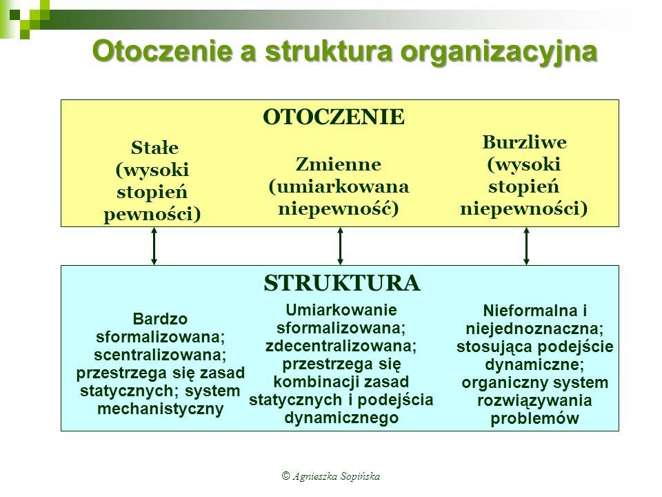 Otoczenie a struktura organizacyjna Stałe (wysoki stopień pewności) OTOCZENIE Zmienne (umiarkowana niepewność) Burzliwe (wysoki stopień niepewności) S
