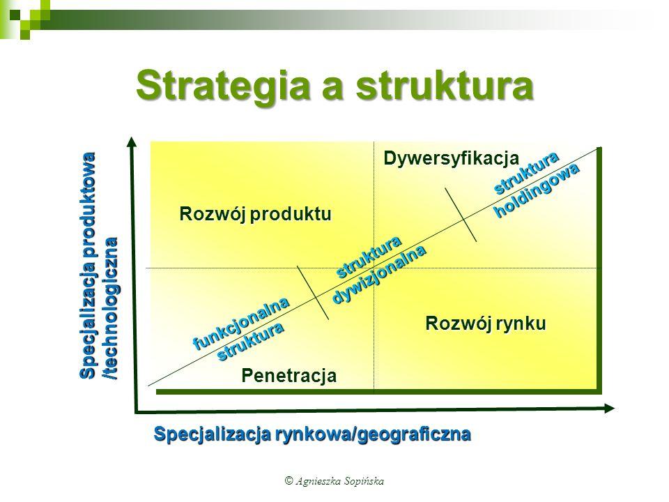 Strategia a struktura Specjalizacja rynkowa/geograficzna Specjalizacja produktowa /technologiczna Rozwój produktu Dywersyfikacja Penetracja Rozwój ryn