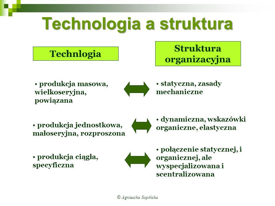 © Agnieszka Sopińska Technologia a struktura Technlogia Struktura organizacyjna produkcja masowa, wielkoseryjna, powiązana produkcja jednostkowa, mało