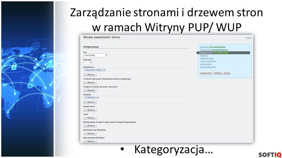 Zarządzanie stronami i drzewem stron w ramach Witryny PUP/ WUP Kategoryzacja…